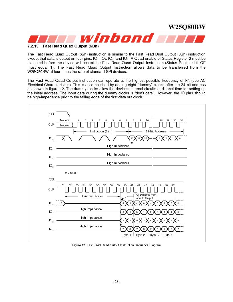 W25Q80BWSNIG ,Winbond Electronics厂商,IC FLASH SPI 8MBIT 8SOIC, W25Q80BWSNIG datasheet预览  第28页