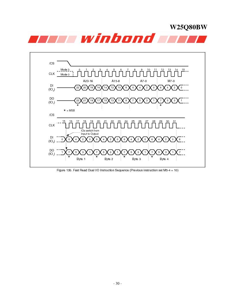 W25Q80BWSNIG ,Winbond Electronics厂商,IC FLASH SPI 8MBIT 8SOIC, W25Q80BWSNIG datasheet预览  第30页