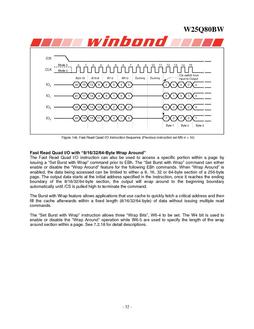 W25Q80BWSNIG ,Winbond Electronics厂商,IC FLASH SPI 8MBIT 8SOIC, W25Q80BWSNIG datasheet预览  第32页