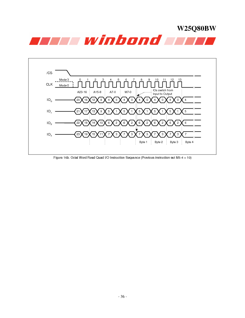 W25Q80BWSNIG ,Winbond Electronics厂商,IC FLASH SPI 8MBIT 8SOIC, W25Q80BWSNIG datasheet预览  第36页