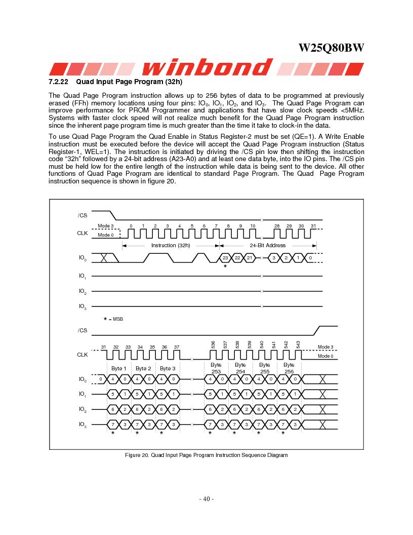 W25Q80BWSNIG ,Winbond Electronics厂商,IC FLASH SPI 8MBIT 8SOIC, W25Q80BWSNIG datasheet预览  第40页