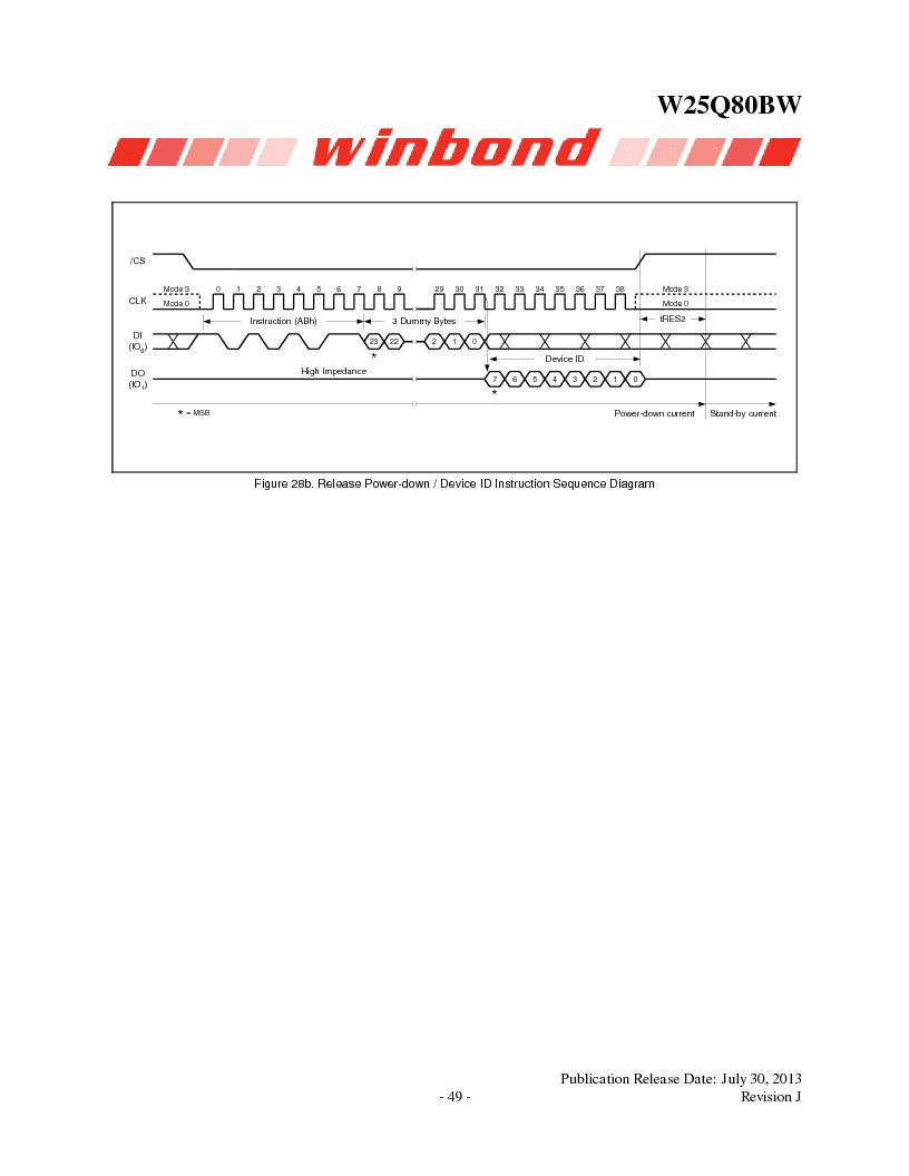 W25Q80BWSNIG ,Winbond Electronics厂商,IC FLASH SPI 8MBIT 8SOIC, W25Q80BWSNIG datasheet预览  第49页