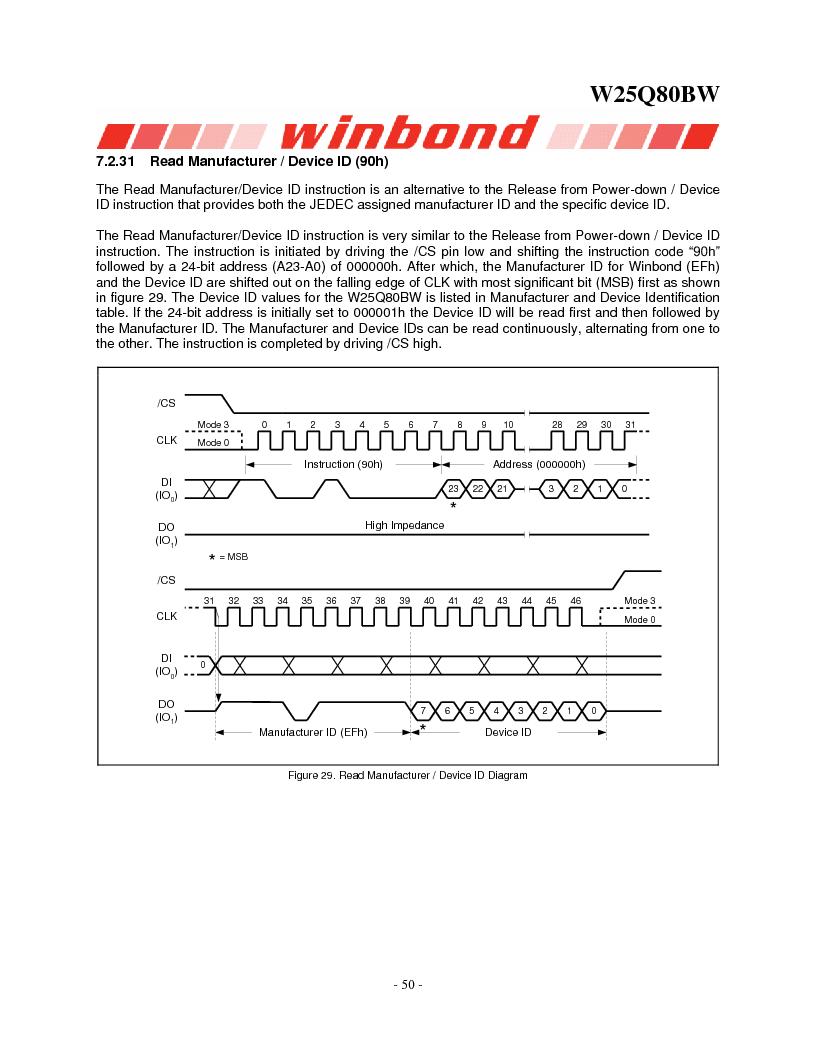 W25Q80BWSNIG ,Winbond Electronics厂商,IC FLASH SPI 8MBIT 8SOIC, W25Q80BWSNIG datasheet预览  第50页