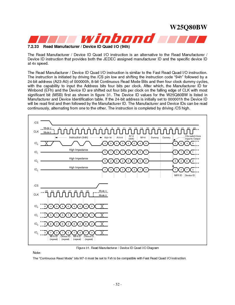 W25Q80BWSNIG ,Winbond Electronics厂商,IC FLASH SPI 8MBIT 8SOIC, W25Q80BWSNIG datasheet预览  第52页