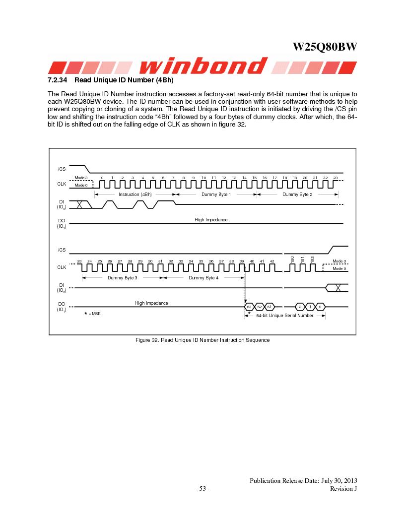 W25Q80BWSNIG ,Winbond Electronics厂商,IC FLASH SPI 8MBIT 8SOIC, W25Q80BWSNIG datasheet预览  第53页