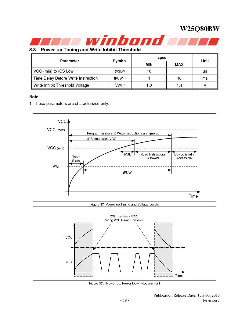 W25Q80BWSNIG ,Winbond Electronics厂商,IC FLASH SPI 8MBIT 8SOIC, W25Q80BWSNIG datasheet预览  第59页