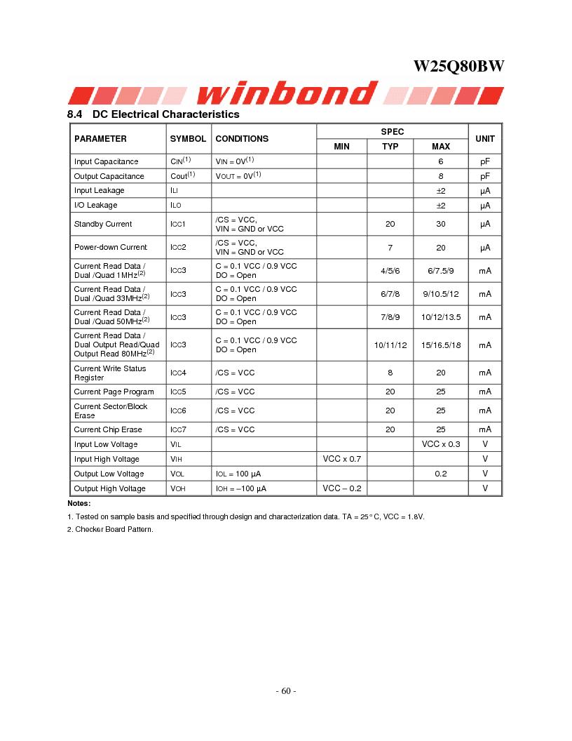 W25Q80BWSNIG ,Winbond Electronics厂商,IC FLASH SPI 8MBIT 8SOIC, W25Q80BWSNIG datasheet预览  第60页