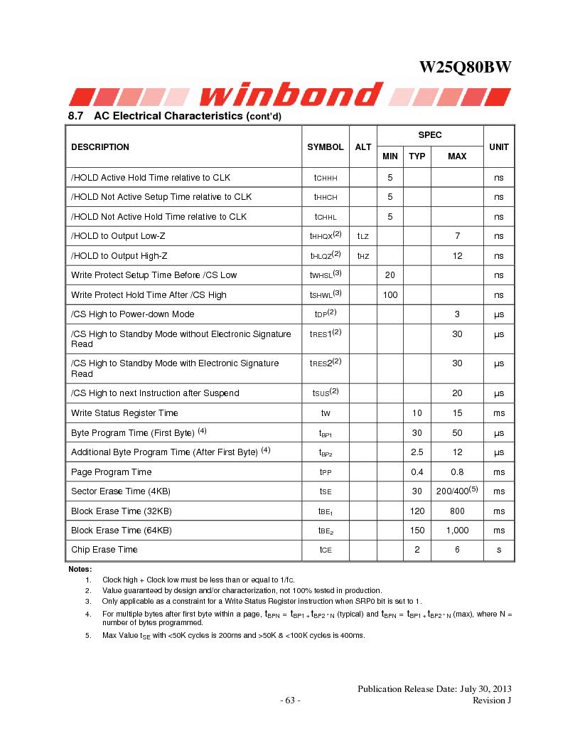 W25Q80BWSNIG ,Winbond Electronics厂商,IC FLASH SPI 8MBIT 8SOIC, W25Q80BWSNIG datasheet预览  第63页