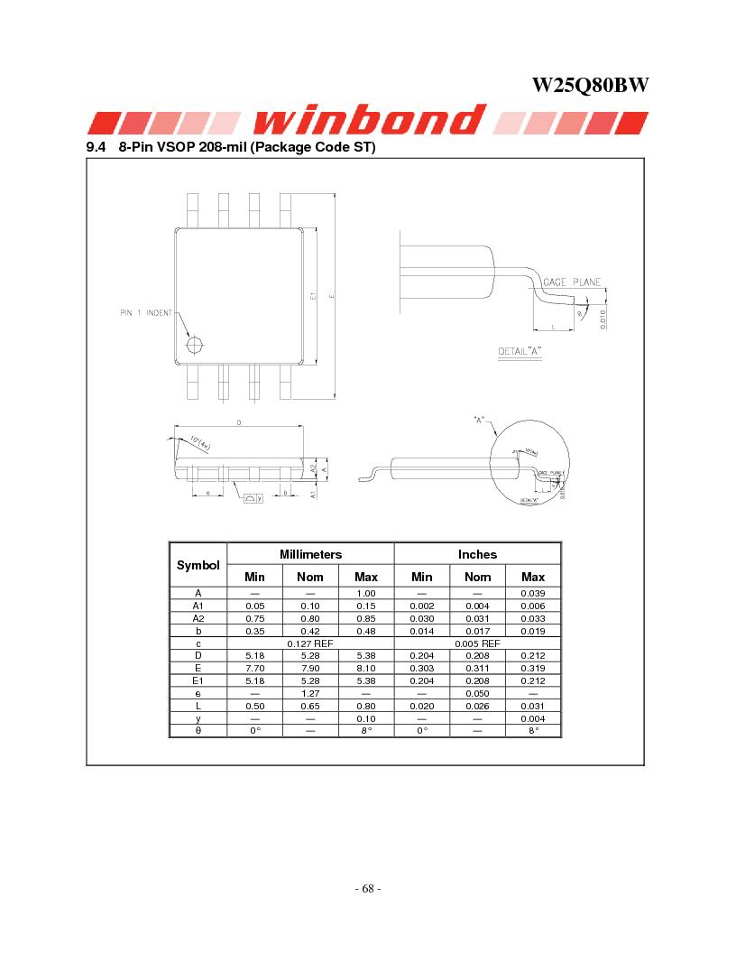 W25Q80BWSNIG ,Winbond Electronics厂商,IC FLASH SPI 8MBIT 8SOIC, W25Q80BWSNIG datasheet预览  第68页