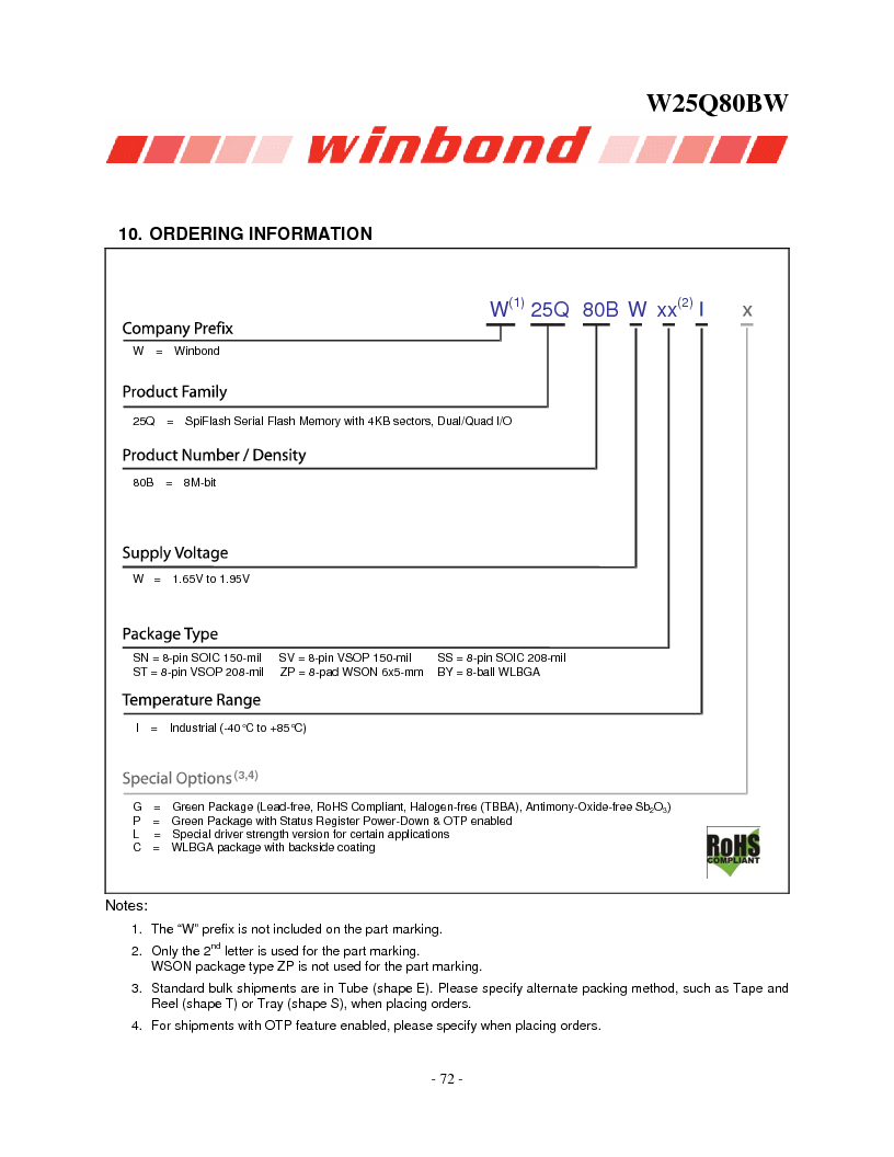 W25Q80BWSNIG ,Winbond Electronics厂商,IC FLASH SPI 8MBIT 8SOIC, W25Q80BWSNIG datasheet预览  第72页