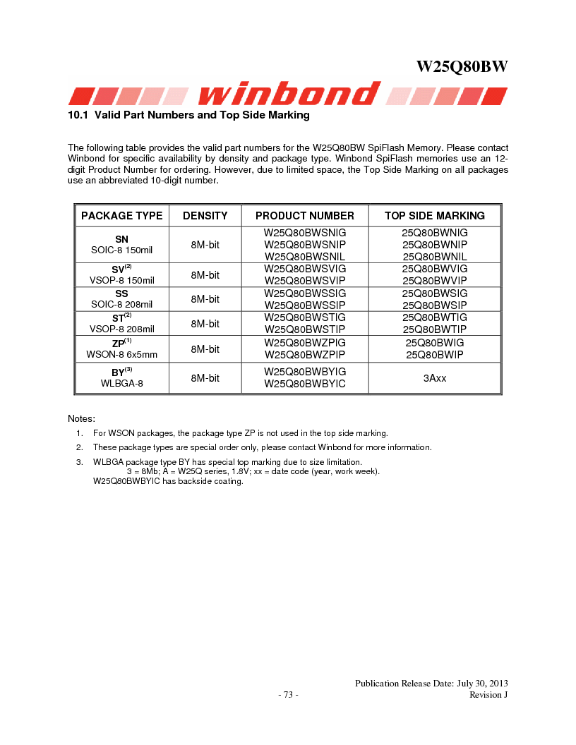 W25Q80BWSNIG ,Winbond Electronics厂商,IC FLASH SPI 8MBIT 8SOIC, W25Q80BWSNIG datasheet预览  第73页