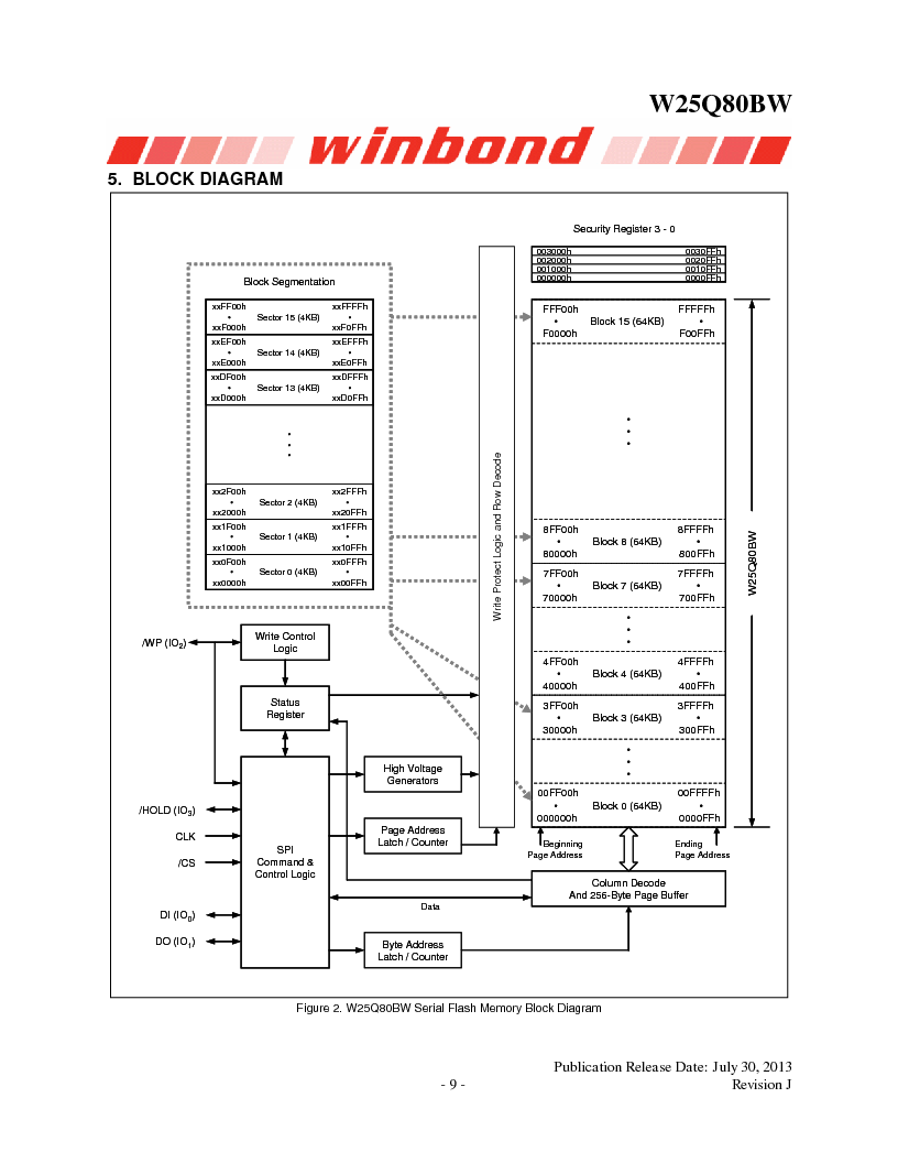W25Q80BWSNIG ,Winbond Electronics厂商,IC FLASH SPI 8MBIT 8SOIC, W25Q80BWSNIG datasheet预览  第9页