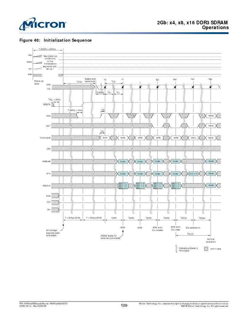 MT41J128M16HA-187E:D ,Micron Technology Inc厂商,IC DDR3 SDRAM 2GBIT 96FBGA, MT41J128M16HA-187E:D datasheet预览  第109页
