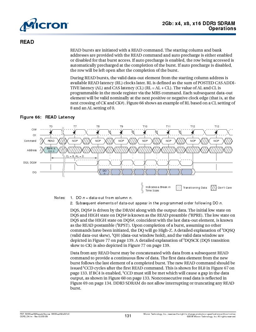 MT41J128M16HA-187E:D ,Micron Technology Inc厂商,IC DDR3 SDRAM 2GBIT 96FBGA, MT41J128M16HA-187E:D datasheet预览  第131页