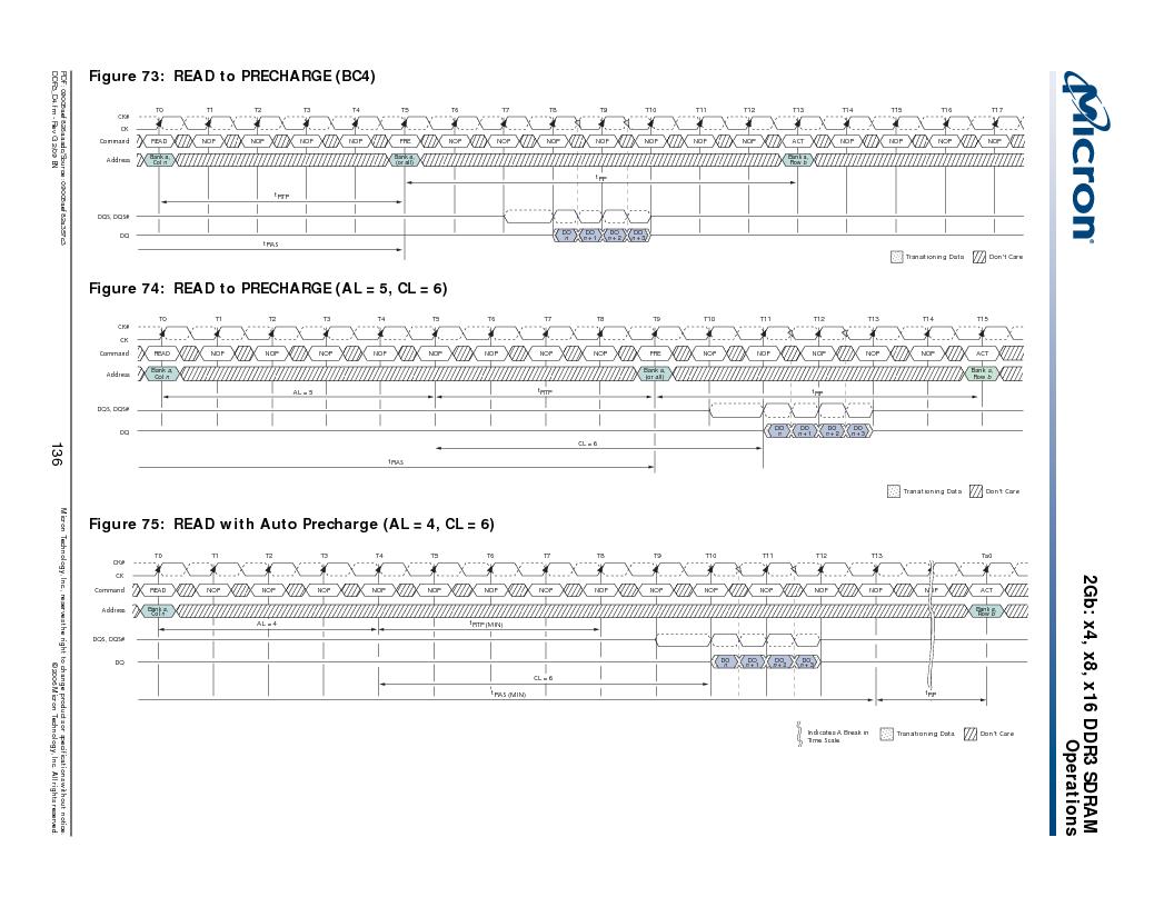 MT41J128M16HA-187E:D ,Micron Technology Inc厂商,IC DDR3 SDRAM 2GBIT 96FBGA, MT41J128M16HA-187E:D datasheet预览  第136页