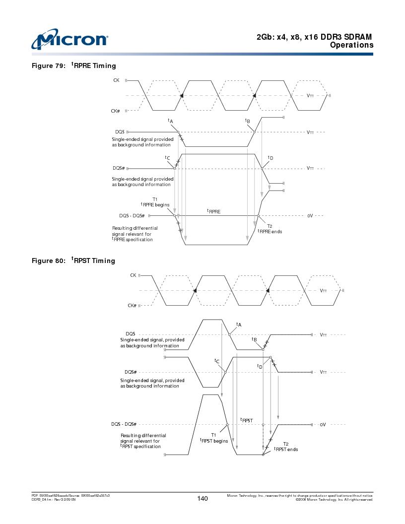 MT41J128M16HA-187E:D ,Micron Technology Inc厂商,IC DDR3 SDRAM 2GBIT 96FBGA, MT41J128M16HA-187E:D datasheet预览  第140页