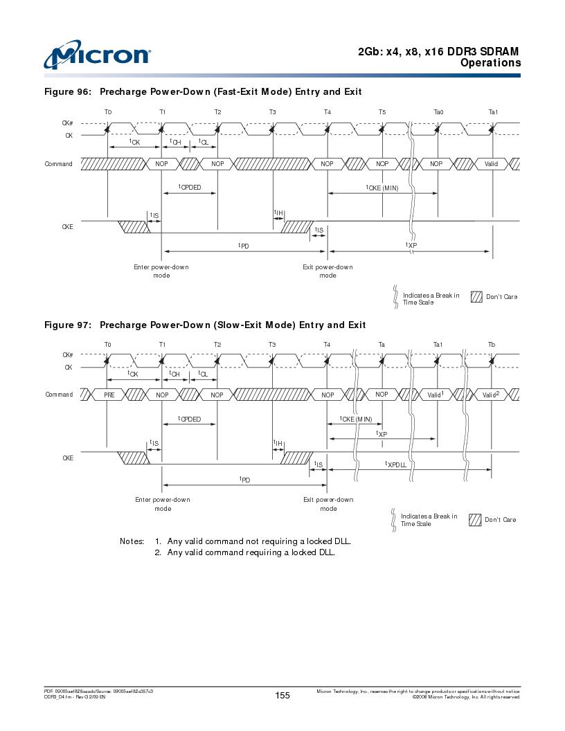 MT41J128M16HA-187E:D ,Micron Technology Inc厂商,IC DDR3 SDRAM 2GBIT 96FBGA, MT41J128M16HA-187E:D datasheet预览  第155页