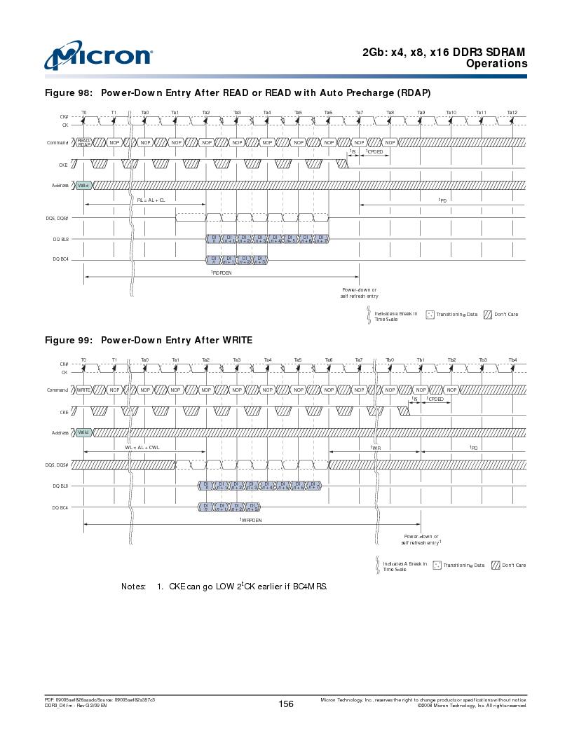 MT41J128M16HA-187E:D ,Micron Technology Inc厂商,IC DDR3 SDRAM 2GBIT 96FBGA, MT41J128M16HA-187E:D datasheet预览  第156页