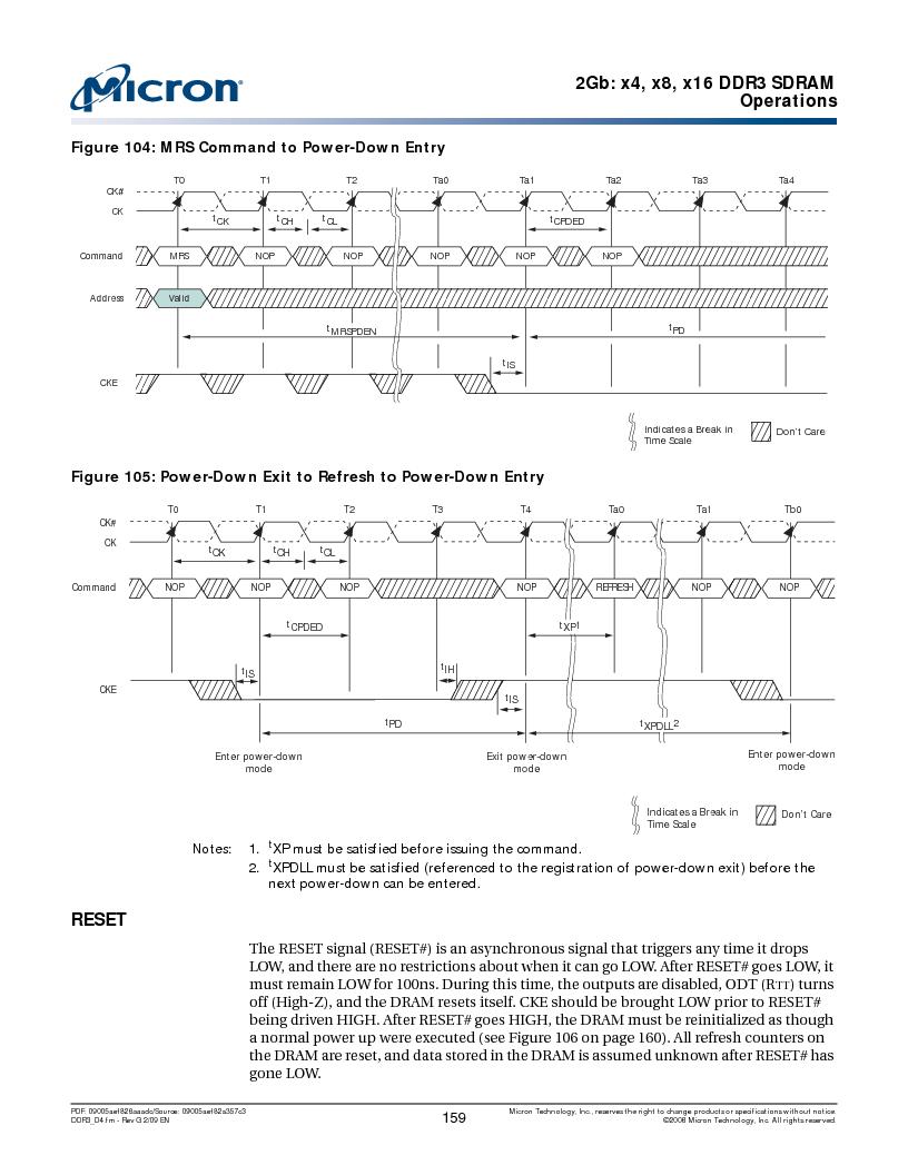 MT41J128M16HA-187E:D ,Micron Technology Inc厂商,IC DDR3 SDRAM 2GBIT 96FBGA, MT41J128M16HA-187E:D datasheet预览  第159页