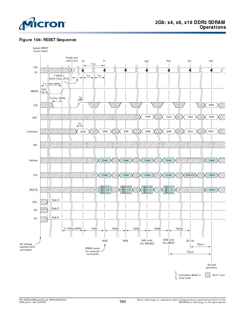 MT41J128M16HA-187E:D ,Micron Technology Inc厂商,IC DDR3 SDRAM 2GBIT 96FBGA, MT41J128M16HA-187E:D datasheet预览  第160页