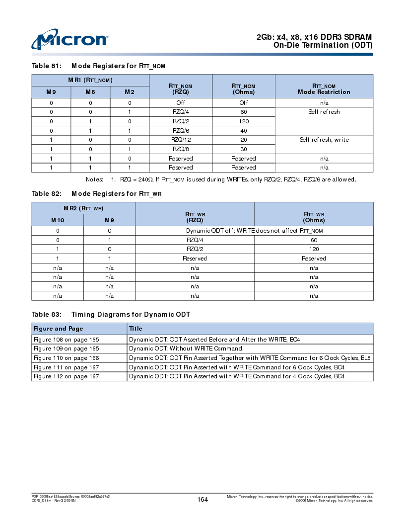 MT41J128M16HA-187E:D ,Micron Technology Inc厂商,IC DDR3 SDRAM 2GBIT 96FBGA, MT41J128M16HA-187E:D datasheet预览  第164页