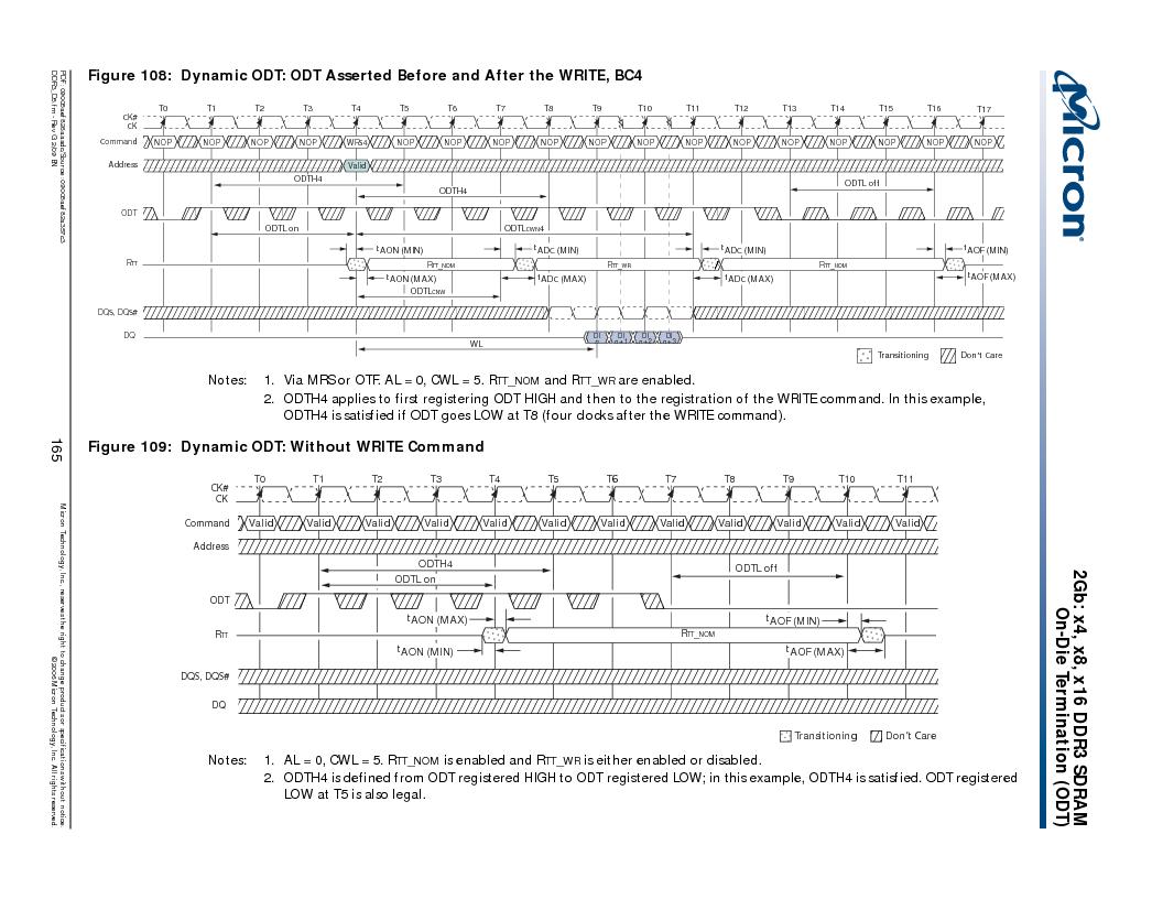 MT41J128M16HA-187E:D ,Micron Technology Inc厂商,IC DDR3 SDRAM 2GBIT 96FBGA, MT41J128M16HA-187E:D datasheet预览  第165页