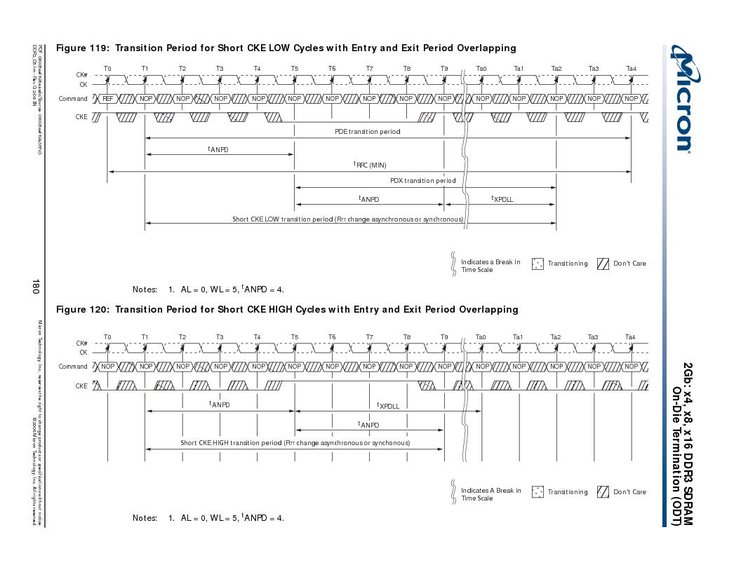 MT41J128M16HA-187E:D ,Micron Technology Inc厂商,IC DDR3 SDRAM 2GBIT 96FBGA, MT41J128M16HA-187E:D datasheet预览  第180页