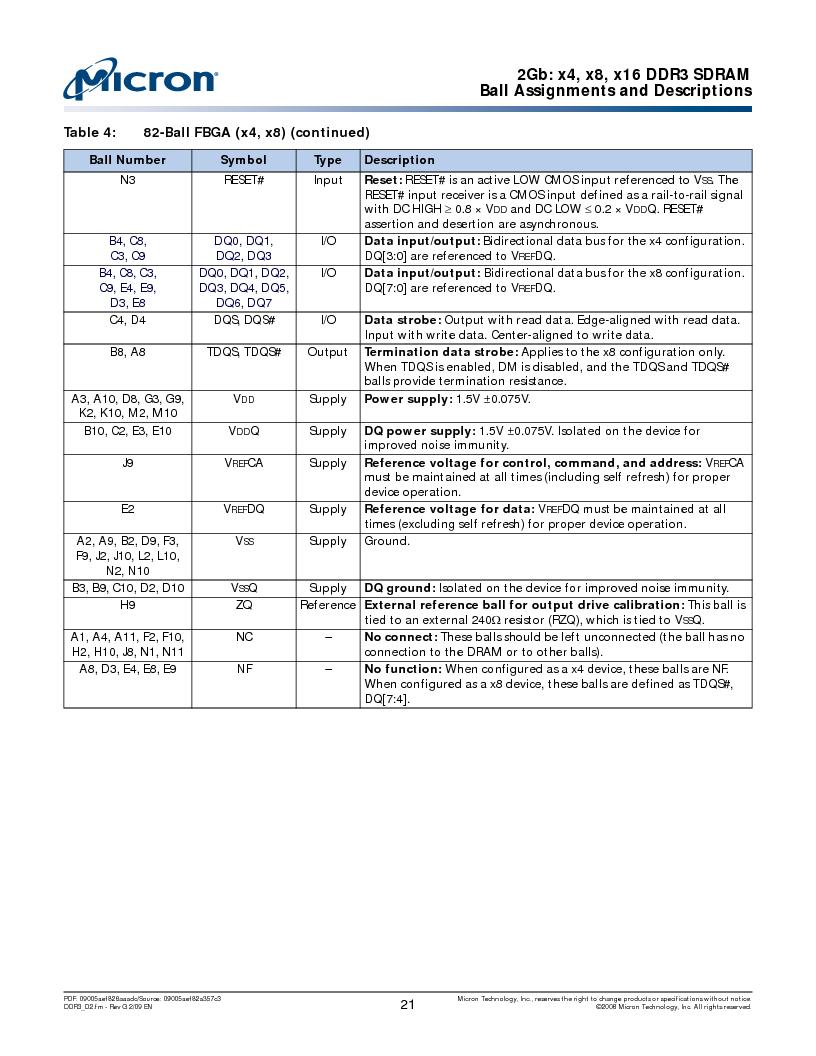 MT41J128M16HA-187E:D ,Micron Technology Inc厂商,IC DDR3 SDRAM 2GBIT 96FBGA, MT41J128M16HA-187E:D datasheet预览  第21页
