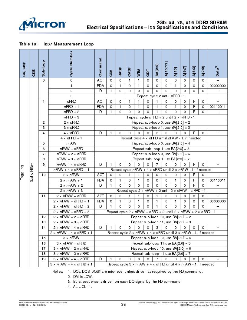 MT41J128M16HA-187E:D ,Micron Technology Inc厂商,IC DDR3 SDRAM 2GBIT 96FBGA, MT41J128M16HA-187E:D datasheet预览  第38页