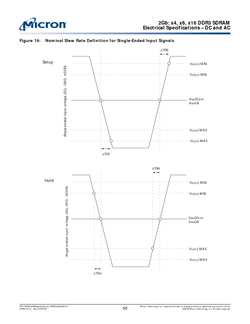 MT41J128M16HA-187E:D ,Micron Technology Inc厂商,IC DDR3 SDRAM 2GBIT 96FBGA, MT41J128M16HA-187E:D datasheet预览  第50页
