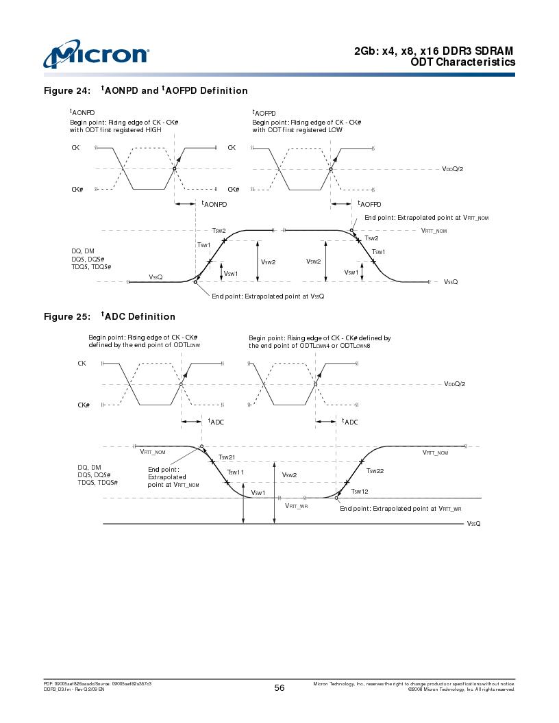 MT41J128M16HA-187E:D ,Micron Technology Inc厂商,IC DDR3 SDRAM 2GBIT 96FBGA, MT41J128M16HA-187E:D datasheet预览  第56页