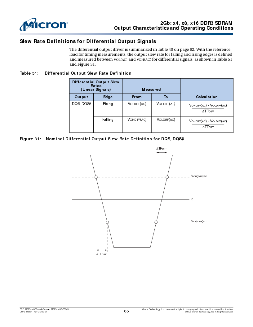 MT41J128M16HA-187E:D ,Micron Technology Inc厂商,IC DDR3 SDRAM 2GBIT 96FBGA, MT41J128M16HA-187E:D datasheet预览  第65页