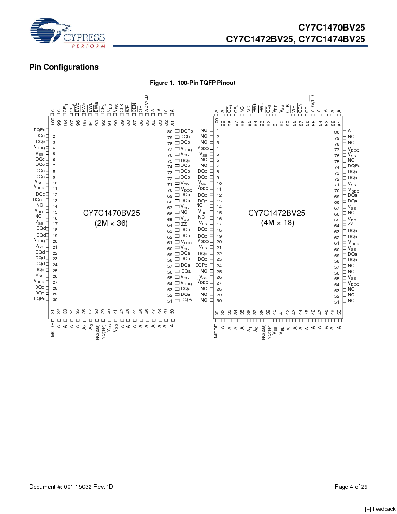 CY7C1470BV25-167BZCT ,Cypress Semiconductor Corp厂商,IC SRAM 72MBIT 167MHZ 165LFBGA, CY7C1470BV25-167BZCT datasheet预览  第4页
