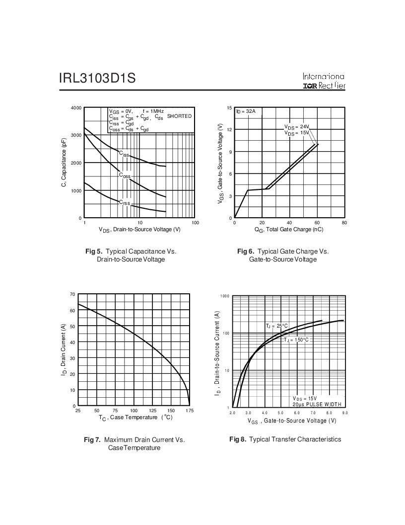 IRL3103D1STRL ,International Rectifier厂商,MOSFET N-CH 30V 64A D2PAK, IRL3103D1STRL datasheet预览  第4页