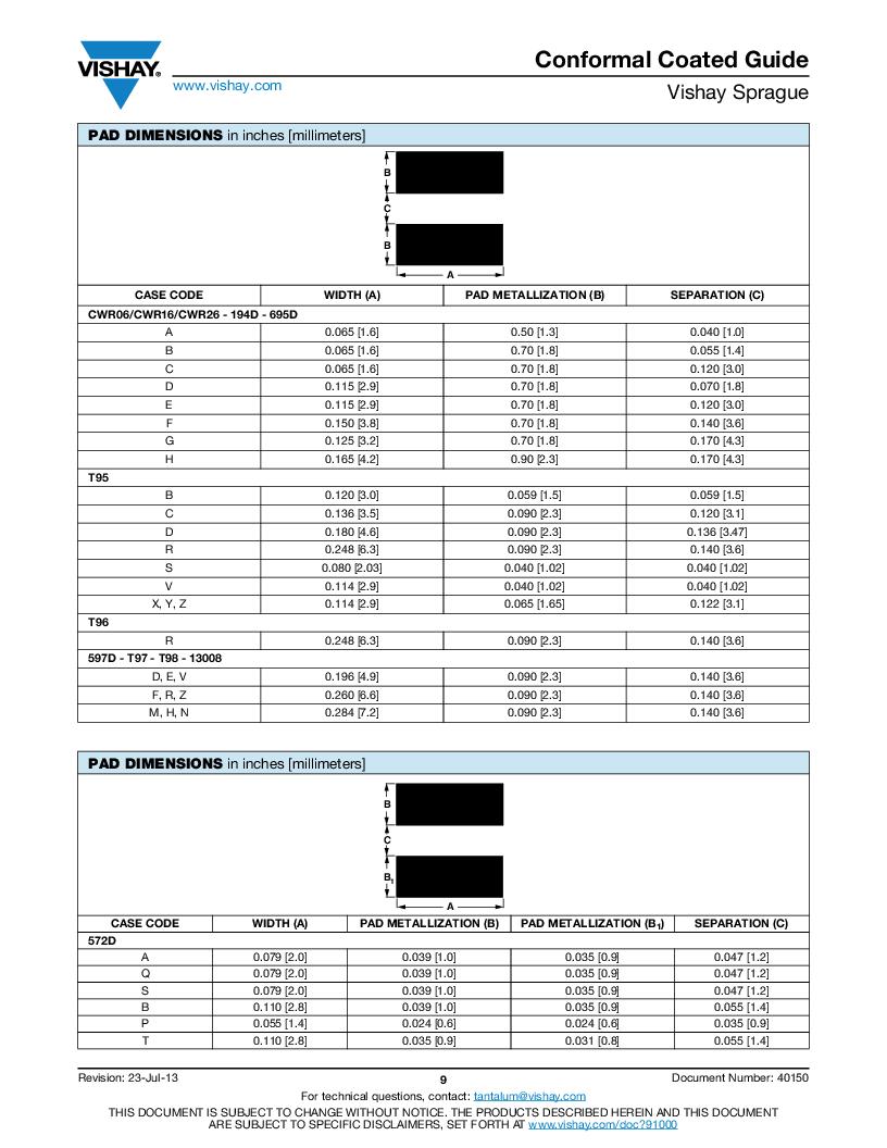 595D475X0016A2W ,Vishay Sprague厂商,CAP TANT 4.7UF 16V 20% 1507, 595D475X0016A2W datasheet预览  第21页