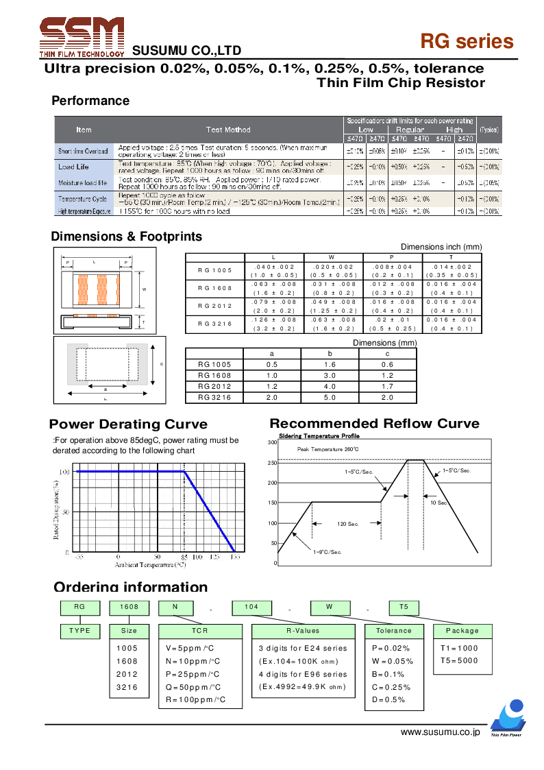 RG2012V-6980-W-T1 ,Susumu厂商,Thin Film Resistors - SMD 1/10W 698ohm 0.05% 5ppm, RG2012V-6980-W-T1 datasheet预览  第2页