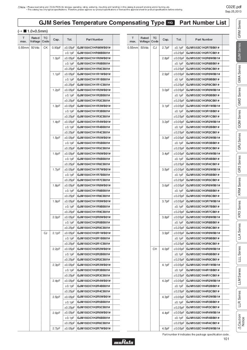 GRM21B7U2A162JZ01L ,Murata厂商,Multilayer Ceramic Capacitors MLCC - SMD/SMT 0.0016uF 100Volts U2J 5%, GRM21B7U2A162JZ01L datasheet预览  第120页