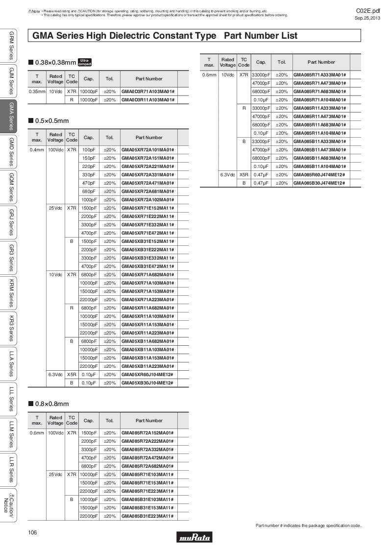 GRM21B7U2A162JZ01L ,Murata厂商,Multilayer Ceramic Capacitors MLCC - SMD/SMT 0.0016uF 100Volts U2J 5%, GRM21B7U2A162JZ01L datasheet预览  第125页