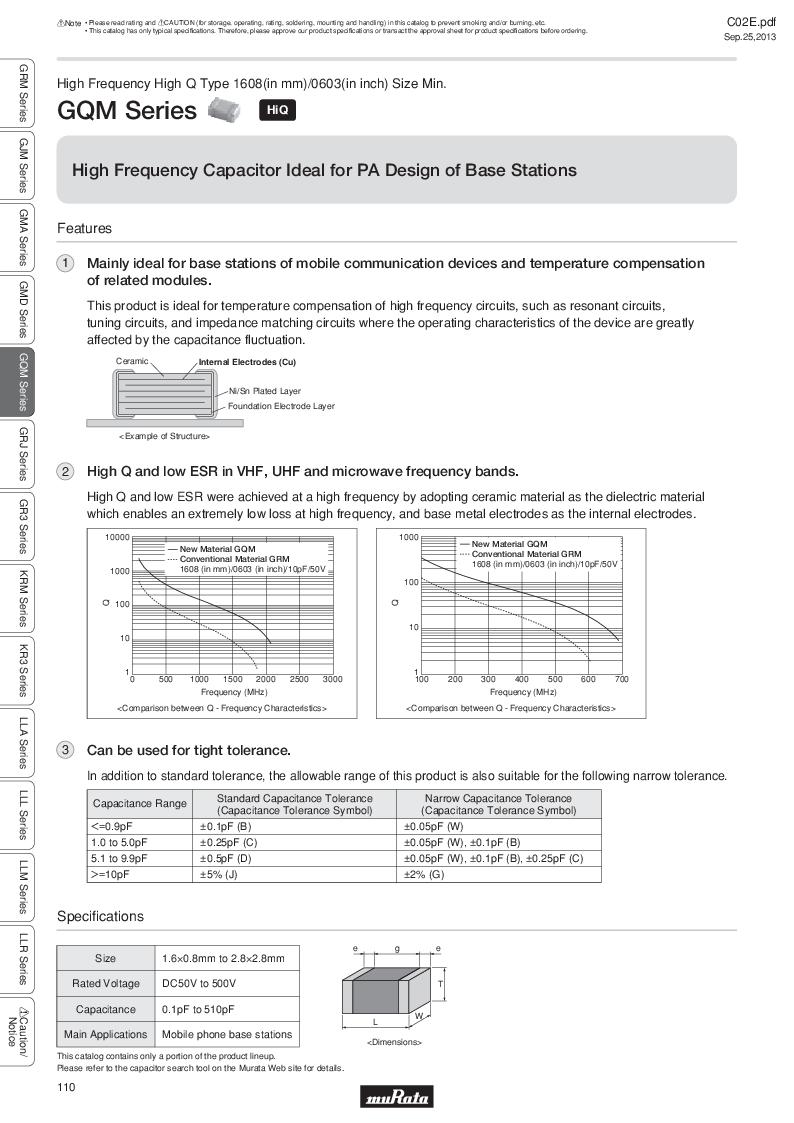 GRM21B7U2A162JZ01L ,Murata厂商,Multilayer Ceramic Capacitors MLCC - SMD/SMT 0.0016uF 100Volts U2J 5%, GRM21B7U2A162JZ01L datasheet预览  第129页