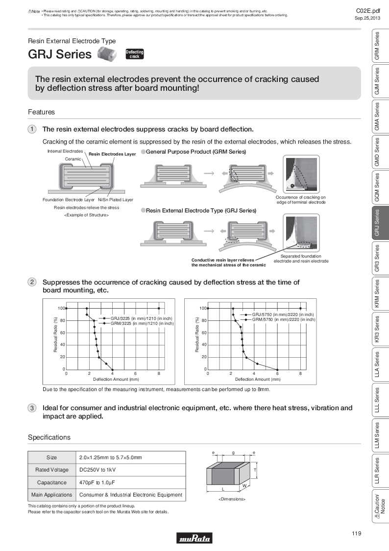 GRM21B7U2A162JZ01L ,Murata厂商,Multilayer Ceramic Capacitors MLCC - SMD/SMT 0.0016uF 100Volts U2J 5%, GRM21B7U2A162JZ01L datasheet预览  第138页