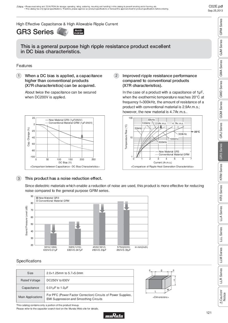 GRM21B7U2A162JZ01L ,Murata厂商,Multilayer Ceramic Capacitors MLCC - SMD/SMT 0.0016uF 100Volts U2J 5%, GRM21B7U2A162JZ01L datasheet预览  第140页