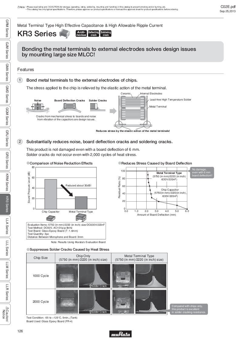 GRM21B7U2A162JZ01L ,Murata厂商,Multilayer Ceramic Capacitors MLCC - SMD/SMT 0.0016uF 100Volts U2J 5%, GRM21B7U2A162JZ01L datasheet预览  第145页