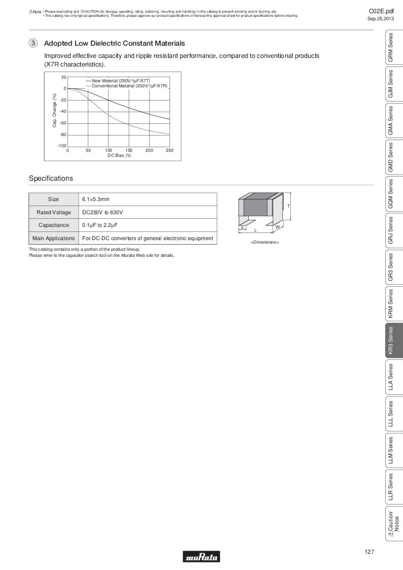 GRM21B7U2A162JZ01L ,Murata厂商,Multilayer Ceramic Capacitors MLCC - SMD/SMT 0.0016uF 100Volts U2J 5%, GRM21B7U2A162JZ01L datasheet预览  第146页