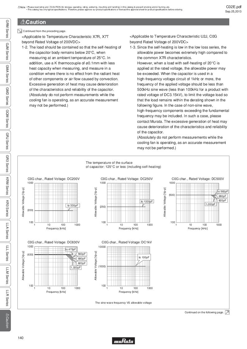 GRM21B7U2A162JZ01L ,Murata厂商,Multilayer Ceramic Capacitors MLCC - SMD/SMT 0.0016uF 100Volts U2J 5%, GRM21B7U2A162JZ01L datasheet预览  第159页