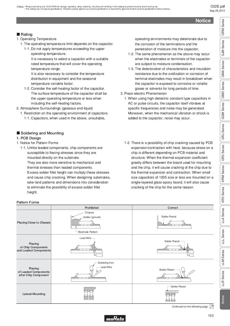 GRM21B7U2A162JZ01L ,Murata厂商,Multilayer Ceramic Capacitors MLCC - SMD/SMT 0.0016uF 100Volts U2J 5%, GRM21B7U2A162JZ01L datasheet预览  第172页