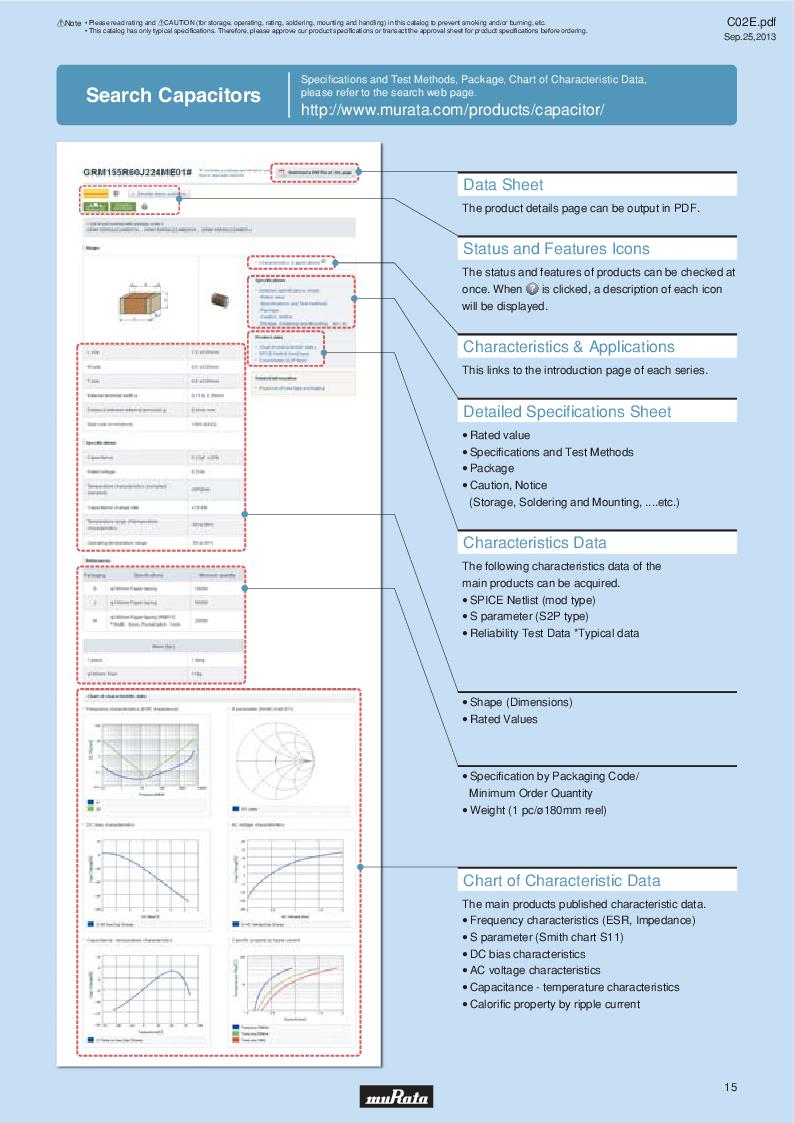 GRM21B7U2A162JZ01L ,Murata厂商,Multilayer Ceramic Capacitors MLCC - SMD/SMT 0.0016uF 100Volts U2J 5%, GRM21B7U2A162JZ01L datasheet预览  第34页