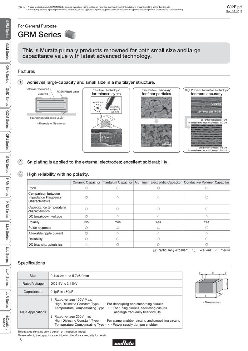 GRM21B7U2A162JZ01L ,Murata厂商,Multilayer Ceramic Capacitors MLCC - SMD/SMT 0.0016uF 100Volts U2J 5%, GRM21B7U2A162JZ01L datasheet预览  第35页