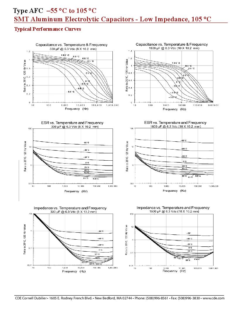 AFC335M35B12T-F ,CDE厂商,Aluminum Electrolytic Capacitors - SMD 3.3uF 35V 20%, AFC335M35B12T-F datasheet预览  第3页