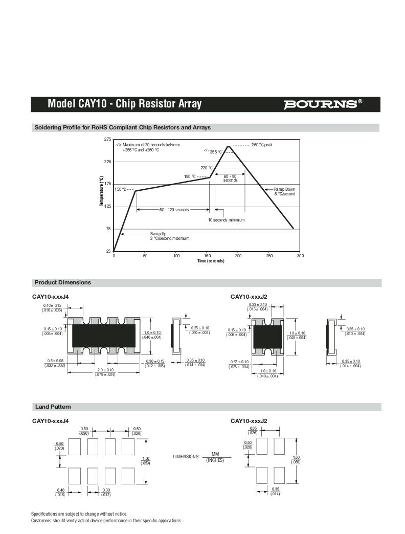 CAY10-222J4LF ,Bourns Inc.厂商,RES ARRAY 2.2K OHM 4 RES 0804, CAY10-222J4LF datasheet预览  第2页