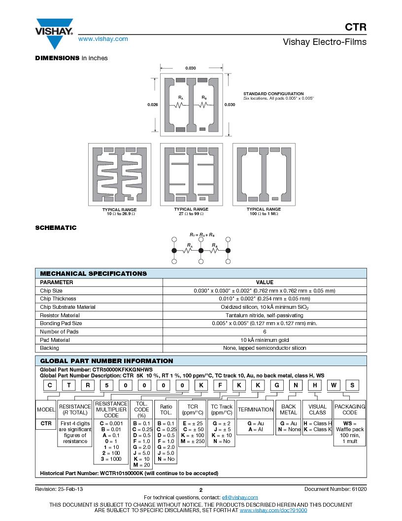 CTR10001FFKGANHWT ,Vishay Electro-Films厂商,RES NET 10K OHM 2 RES 0303, CTR10001FFKGANHWT datasheet预览  第2页